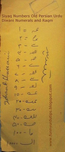 Siyaq numbers urdu old numbers