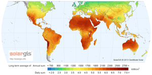 Solar power in Africa - World map of global solar horizontal irradiation