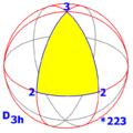 Sphere symmetry group d3h.png