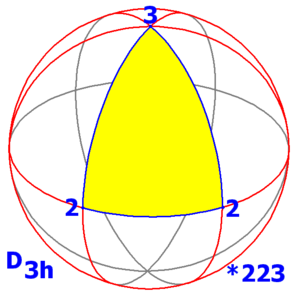 Schwarz triangle - Image: Sphere symmetry group d 3h
