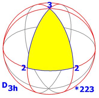 Schwarz triangle - Image: Sphere symmetry group d 3h