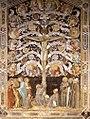 Taddeo Gaddi - Allegory of the Cross - WGA08388.jpg