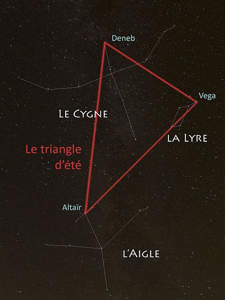 File:Triangle d'été.jpg