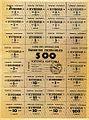 Uzbek-1992-Consumer's Card-500-2 quart.jpg