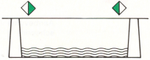Verkeerstekens Binnenvaartpolitiereglement - G.1.a (65624).png