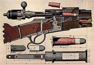 Bolt action - Cutaway diagram of the Vetterli rifle's action.