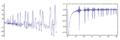 Von Mangoldt function Fourier transform zeta zero duality.PNG