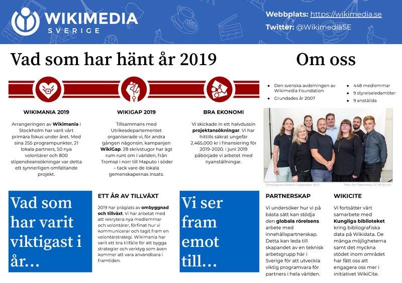 File:(Swedish) Organizational Poster WMSE.pdf