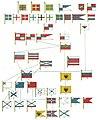 Таблица I. Эволюция рисунка флагов с 1668 по 1917 г.jpg