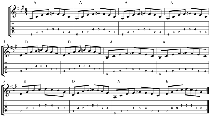 12 bar blues in A with sevenths for guitar (variation).png