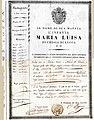 1820-Ril-a-Lucca-Passport-Maria-Luisa-Duchessa-di-Lucca.jpg