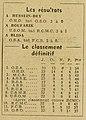 1948–49 League Algiers.jpg
