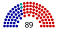 58th Senate.png