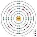 60 neodymium (Nd) enhanced Bohr model copy.png