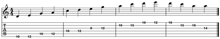A minor pentatonic for guitar ex5