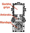 A schematic of a simple Hindu temple showing the sanctum, antarala and mandapa.jpg