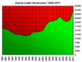 AantalLedenGroenLinks2011.png