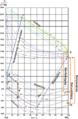 Ammoniak-h-seta-Diagramm.png