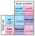 Androphilia-gynephilia-chart.png