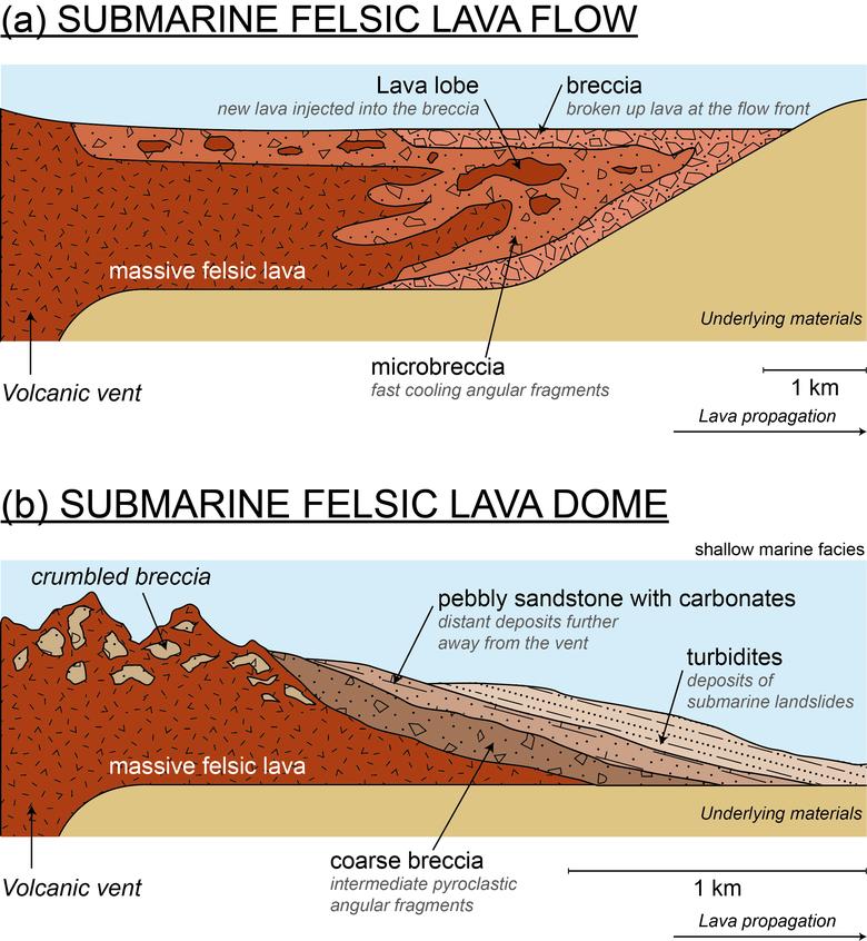 Scara timpului geologic