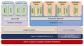 Architecture Java card Platform V3.png