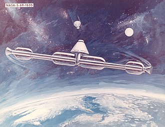 Artificial gravity - Artificial gravity space station. 1969 NASA concept. This design is flawed because the astronauts would be walking back and forth between gravity and weightlessness.