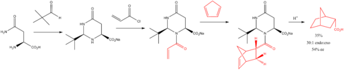 Asymmetric Diels-Alder reaction with asparagine auxiliary