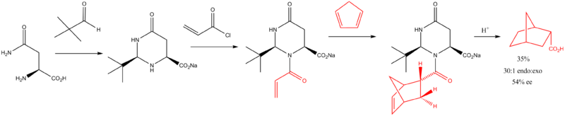 Asymmetric Diels–Alder reaction with asparagine auxiliary