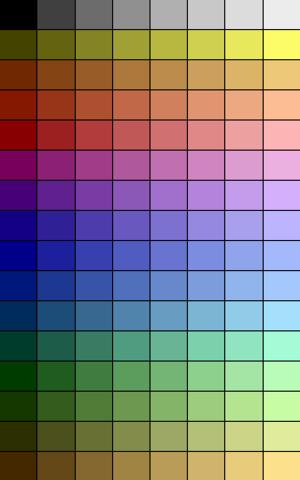 CTIA and GTIA - Image: Atari CTIA & TIA NTSC palette