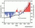 Atmospheric carbon dioxide concentrations and global annual average temperatures over the years 1880 to 2009.png