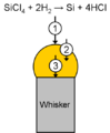 Au-Si Droplet Catalyzing Whisker Growth - Diffusion path of source materials a through metal drolet.png