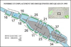 Bouquinistes de Paris