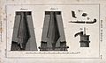 Chemistry; plan and section of a blast furnace. Engraving by Wellcome V0024498.jpg