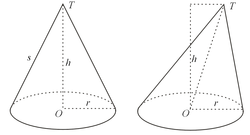 external image 250px-Circle_cones_01.png