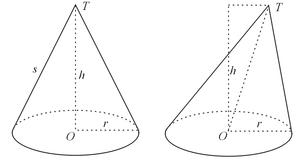 Matematičko carstvo 300px-Circle_cones_01