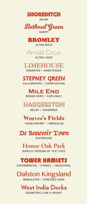 Display typeface - A number of common genres of display typeface.