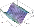 Complex sine re.png