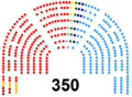 Congreso de los Diputados de la VIII Legislatura de España.png
