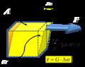 Definicion de fluido Esfuerzo en un solido.png