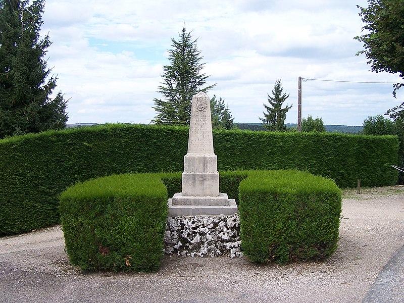 Monument aux morts   ETAULES 21