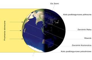 Oświetlenie Ziemi w grudniu.
