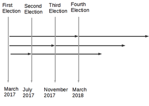 Election schedule.png