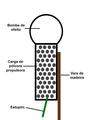 Esquema Rojão Vara.png