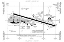 diagrama do aeroporto FAA a partir de fevereiro 2017 [update]