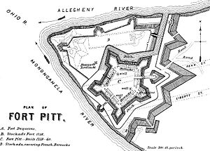 History of Pittsburgh - Fort Pitt, 1795