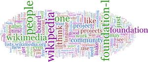 Tag cloud - Image: Foundation l word cloud without headers and quotes