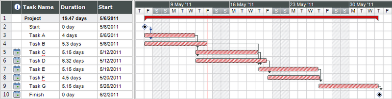 File:Gantt chart example.png