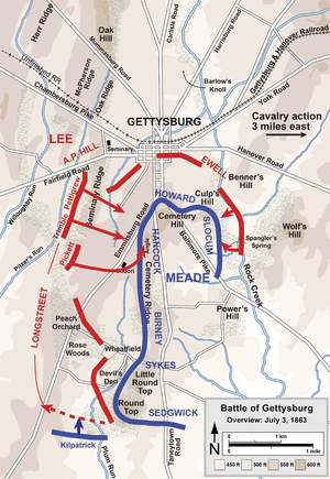 Cemetery Ridge - Overview map of the third day of the Battle of Gettysburg, July 3, 1863. Cemetery Ridge is located slightly left of center.