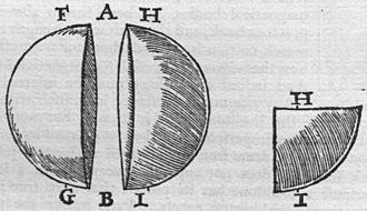 De Magnete - Cutting a terrella
