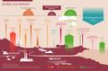 Global Nitrous Oxide Budget 2020.png